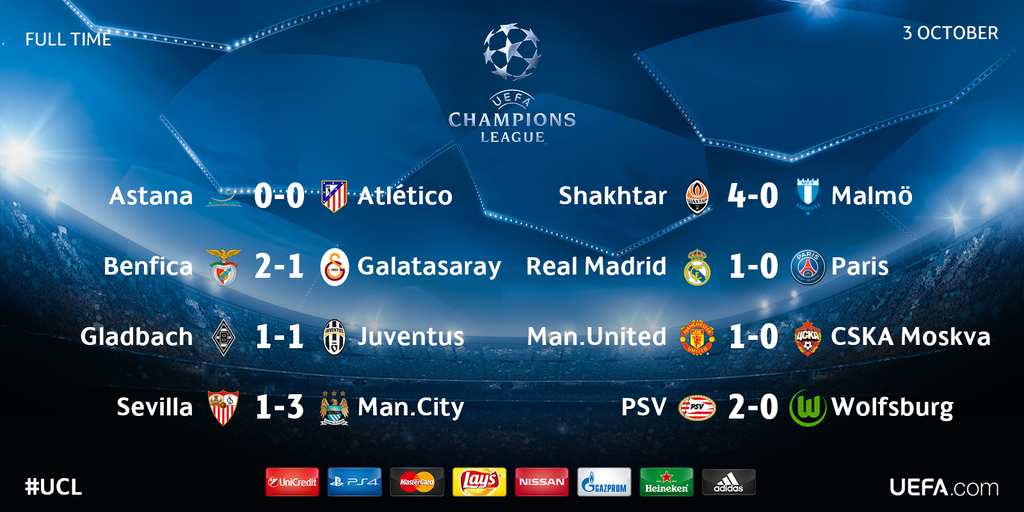 The Best Uefa Champions League Group Stage Standings