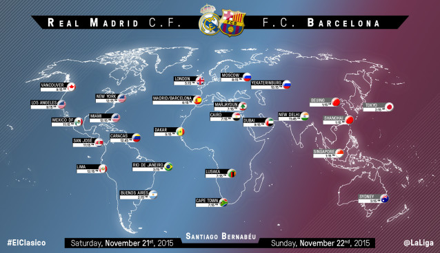 Who do you think will win el Clasico between Real Madrid and Barcelona?