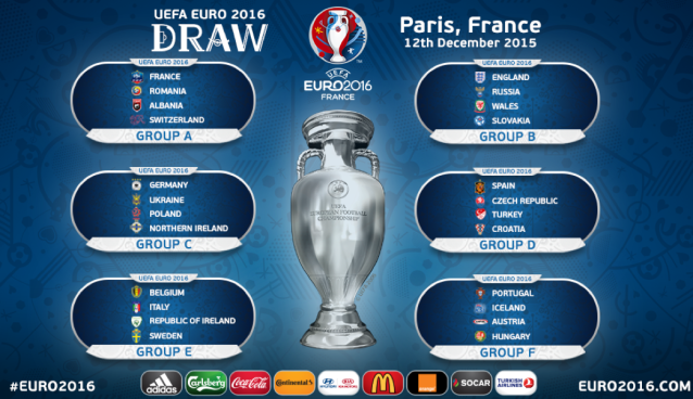 Breaking down the Euro 2016 draw