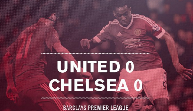 Manchester United's 0-0 draw with Chelsea paints over cracks of a grim reality