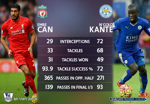can-kante