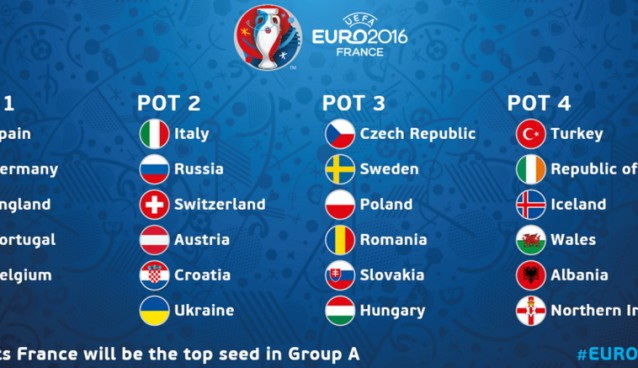 Where to find the Euro 2016 draw live on US TV and streaming at Noon ET