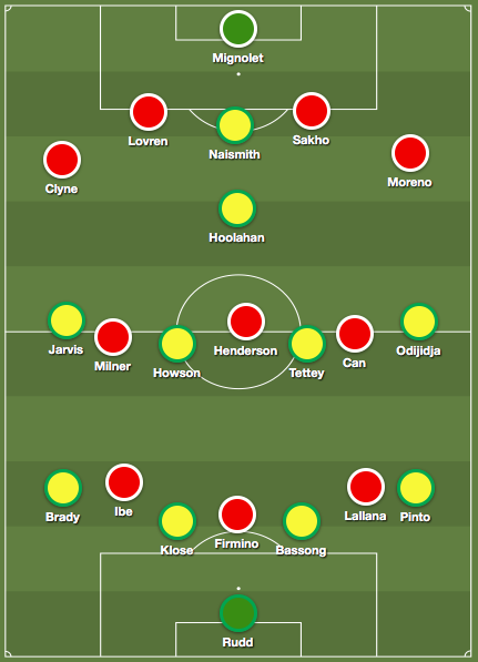 norwich-liverpool-lineups