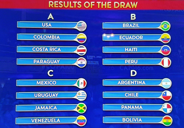 Copa America schedule - World Soccer Talk