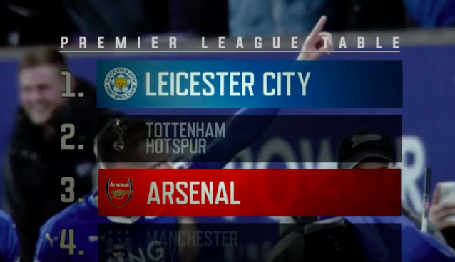 NBC catches Leicester fever in new video to promote Sunday's game vs. Arsenal