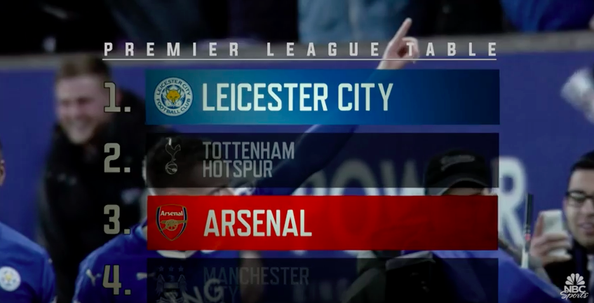 leicester-promo-video-nbc
