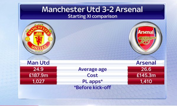 man-united-arsenal