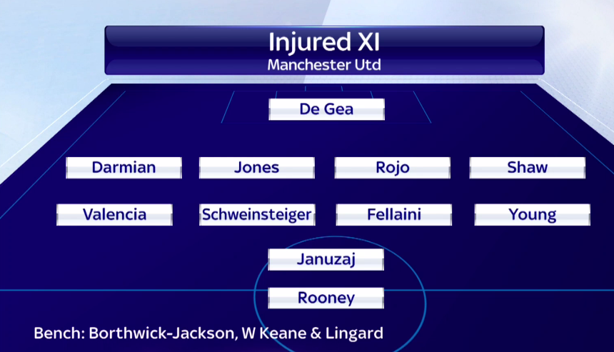 man-united-injuries