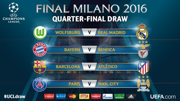 draw for uefa champions league quarter finals announced world soccer talk. Black Bedroom Furniture Sets. Home Design Ideas