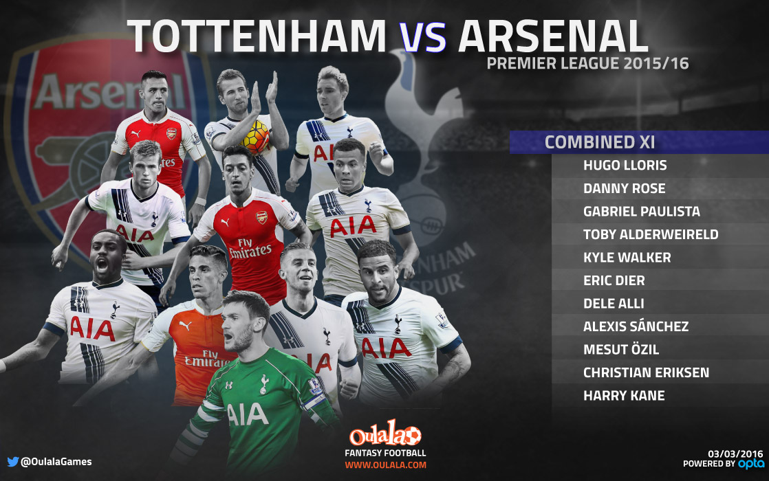 spurs-arsenal-infographic