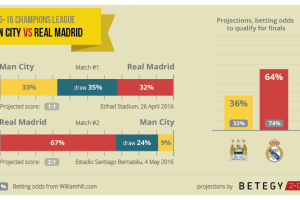 man-city-real-madrid
