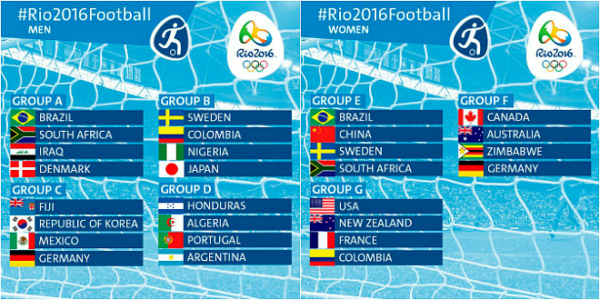 Groups Named For Men And Women S Soccer Teams In Rio