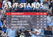 premier-league-top-4-race