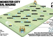 real-madrid-man-city