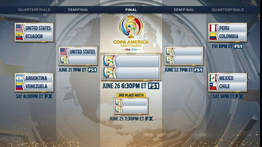 Watch USA vs  Argentina for free with Sling TV - World Soccer Talk
