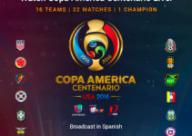 watch-copa-america-on-univision-with-fubotv