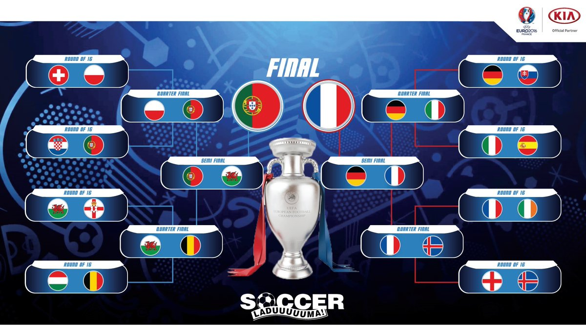 where to find france vs portugal on us tv and streaming world soccer talk. Black Bedroom Furniture Sets. Home Design Ideas