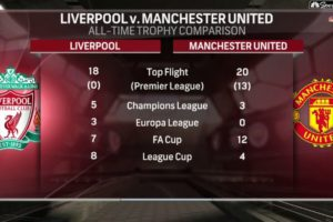 liverpool-man-united