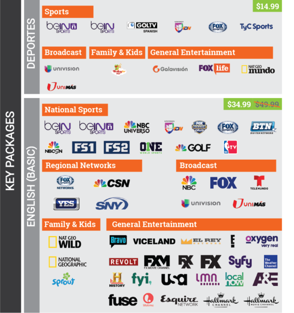 What we know so far about fuboTV's new deal to add NBC and