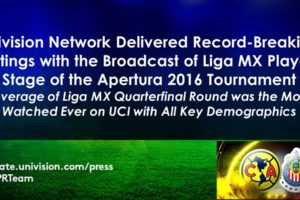 univision-liga-mx-tv-ratings
