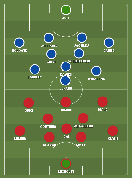 Liverpool vs. Everton predicted lineups, preview and TV times ...