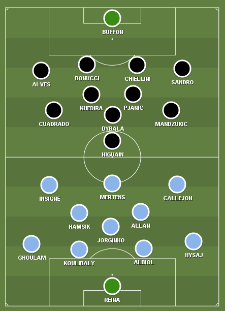 Napoli vs. Juventus predicted lineups, preview and TV times ...