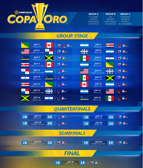 Gold Cup TV schedule announced for Spanish-language