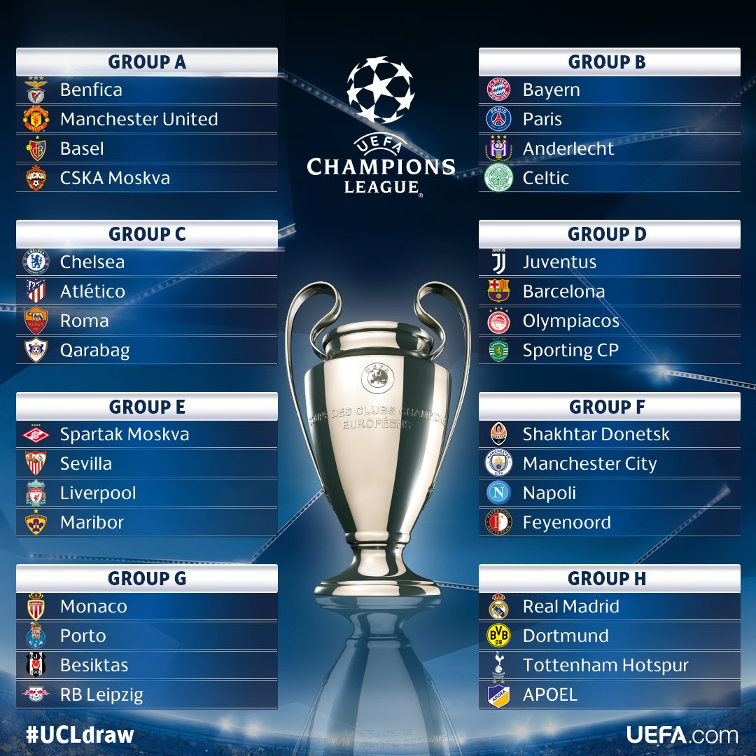Schedule of UEFA Champions League games on US TV and ...