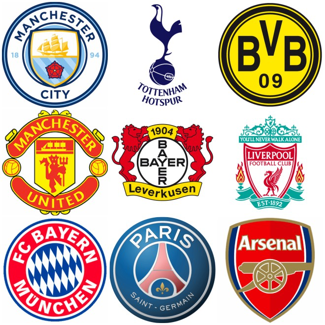 Football Clubs: Rating How European Soccer Clubs Market Themselves In The