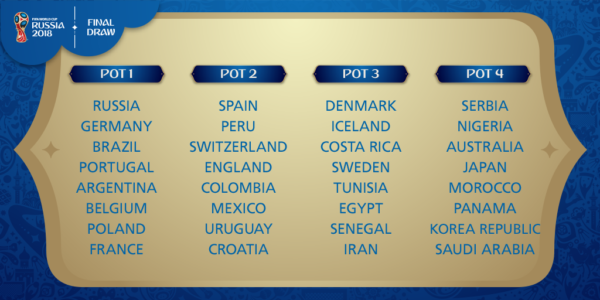 FIFA World Cup Draw to air live on Telemundo Deportes and