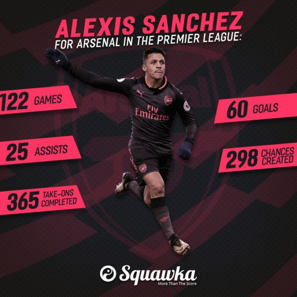 Arsenals alexis sanchez gamble has backfired world soccer talk heading into deadline day for summer transfers arsenal were still on the fence regarding the sale of one of their star players alexis sanchez stopboris Gallery