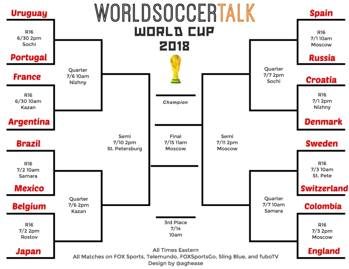 graphic about World Cup Printable Schedule referred to as Globe Cup 2018 bracket: No cost PDF obtain characteristics kickoff