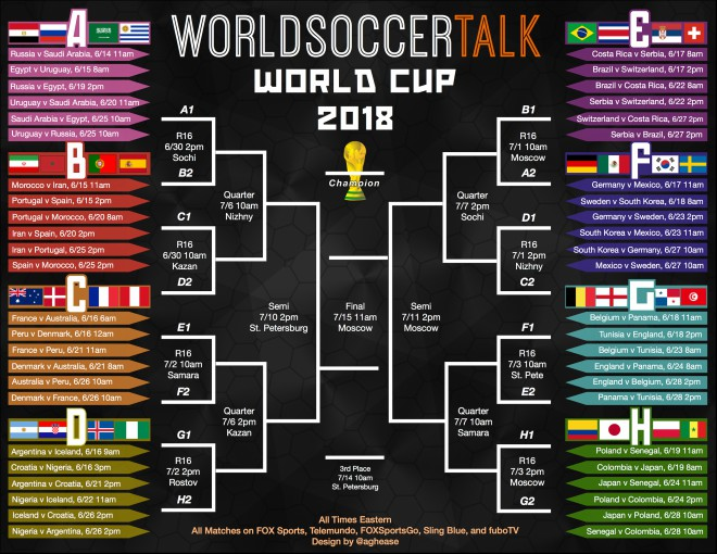 World Cup 2018 bracket: Free PDF download features kickoff times and TV info - World Soccer Talk