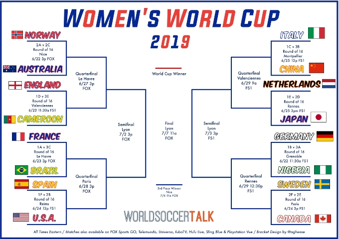 image regarding World Cup Printable Schedule identify Womens World-wide Cup bracket: Totally free PDF down load (Current