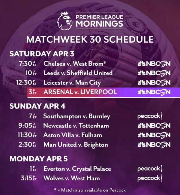 EPL commentator assignments on NBC Sports, gameweek 30 - World Soccer Talk