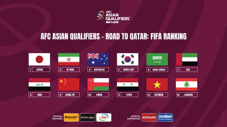 Coverage of Asian World Cup qualifiers begin across Paramount+ - World Soccer Talk